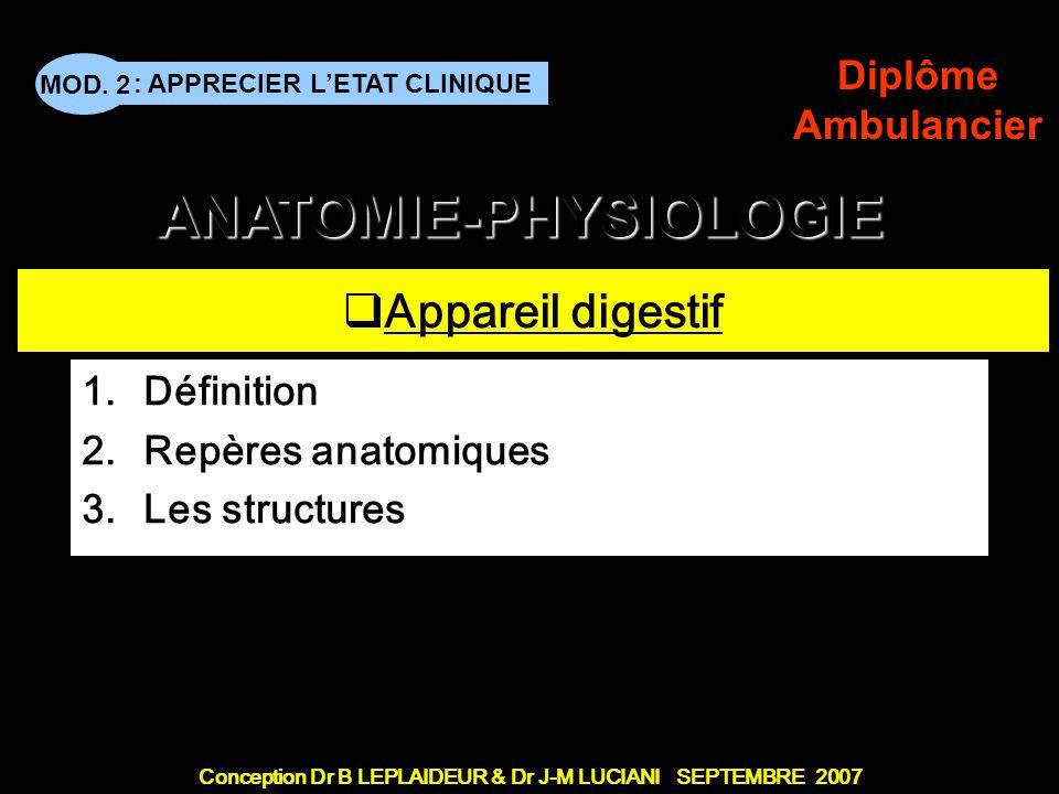 : APPRECIER L'ETAT CLINIQUE Conception Dr B LEPLAIDEUR & Dr J-M LUCIANI SEPTEMBRE 2007 MOD.