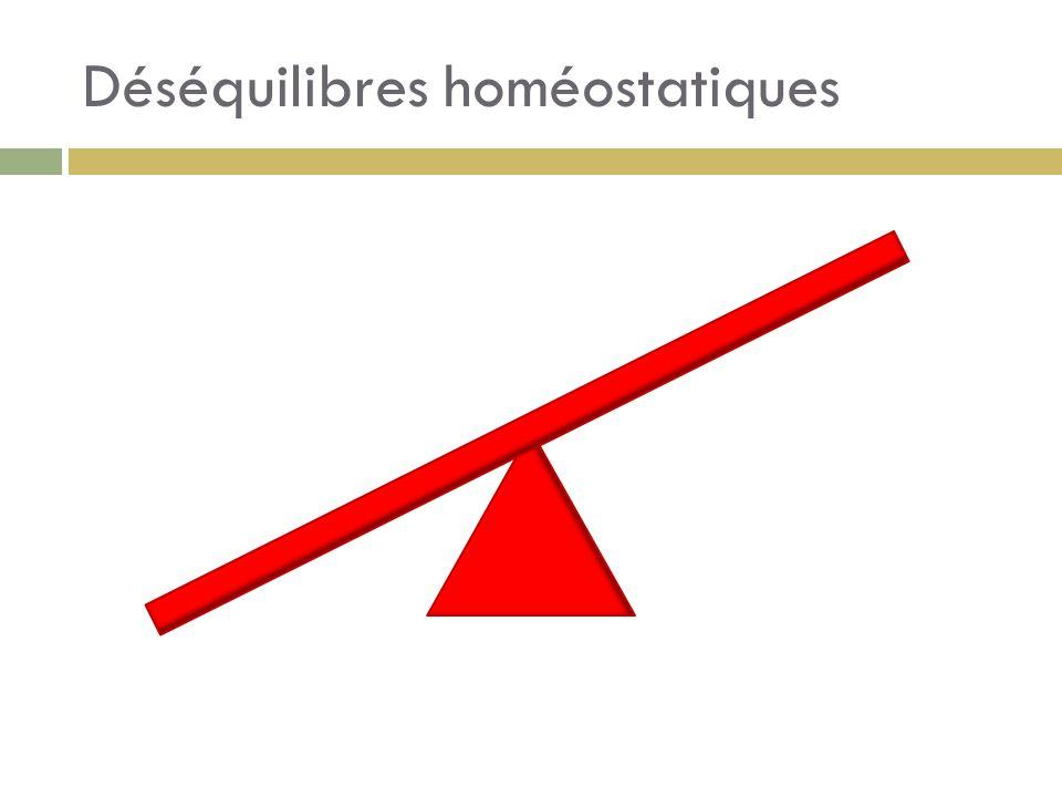Déséquilibres homéostatiques