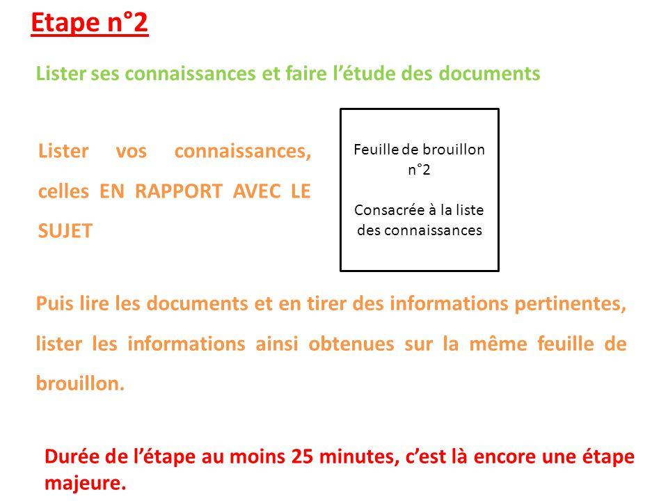 Etape n°2 Lister ses connaissances et faire l'étude des documents Durée de l'étape au moins 25 minutes, c'est là encore une étape majeure.