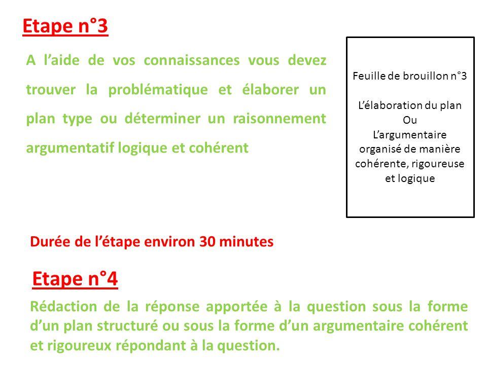 Etape n°3 Durée de l'étape environ 30 minutes Feuille de brouillon n°3 L'élaboration du plan Ou L'argumentaire organisé de manière cohérente, rigoureuse et logique Etape n°4 Rédaction de la réponse apportée à la question sous la forme d'un plan structuré ou sous la forme d'un argumentaire cohérent et rigoureux répondant à la question.