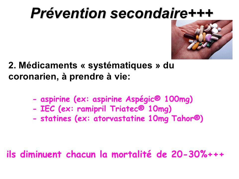 voltaren gel medicinal ingredients