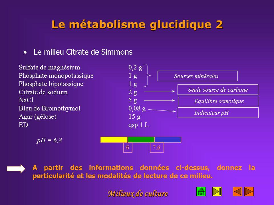 Milieux de culture Le métabolisme glucidique 2 Le milieu Citrate de Simmons Sulfate de magnésium0,2 g Phosphate monopotassique 1 g Phosphate bipotassique1 g Citrate de sodium2 g NaCl 5 g Bleu de Bromothymol0,08 g Agar (gélose)15 g EDqsp 1 L Equilibre osmotique Indicateur pH pH = 6,8 Sources minérales Seule source de carbone 6 7,6 A partir des informations données ci-dessus, donnez la particularité et les modalités de lecture de ce milieu.