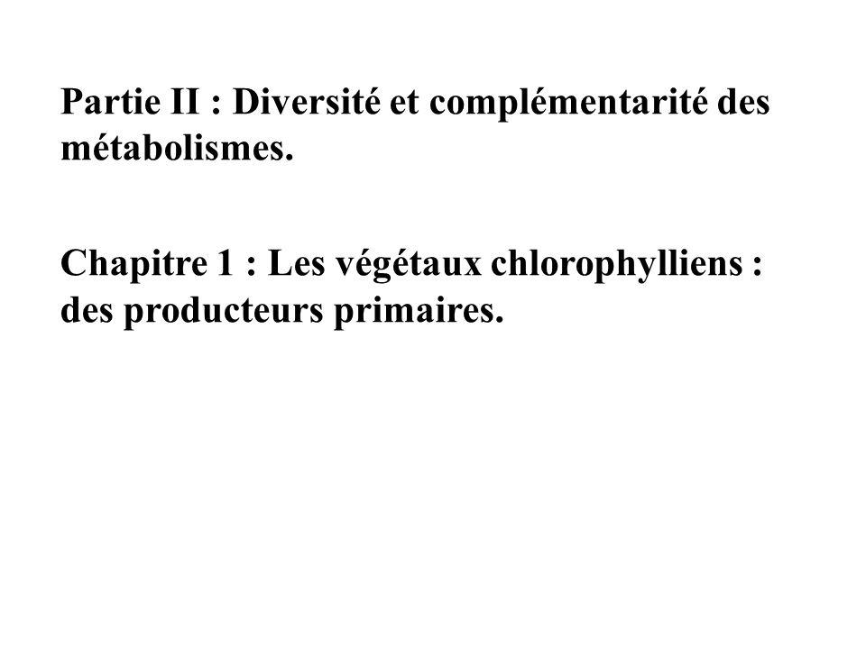 Chapitre 1 : Les végétaux chlorophylliens : des producteurs primaires.
