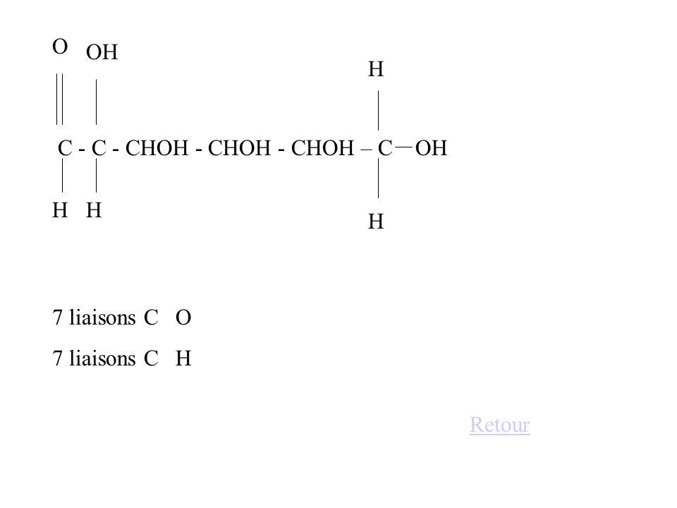 C - C - CHOH - CHOH - CHOH – C OH H O OH H H H 7 liaisons C O 7 liaisons C H Retour