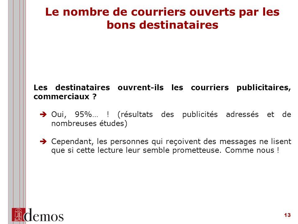 13 Le nombre de courriers ouverts par les bons destinataires Les destinataires ouvrent-ils les courriers publicitaires, commerciaux .
