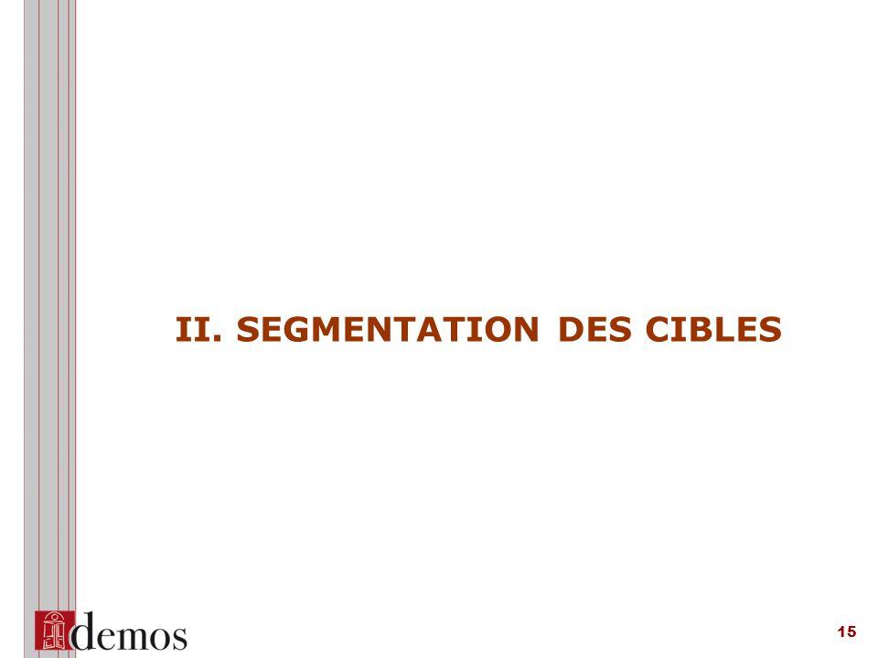 15 II. SEGMENTATION DES CIBLES