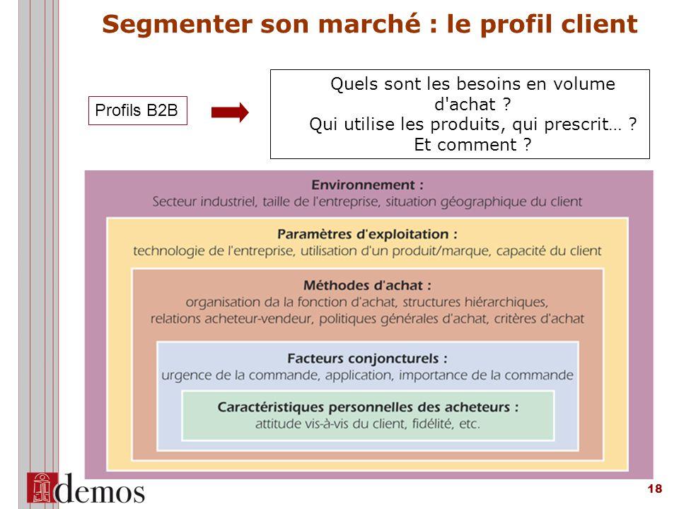 18 Profils B2B Segmenter son marché : le profil client Quels sont les besoins en volume d achat .