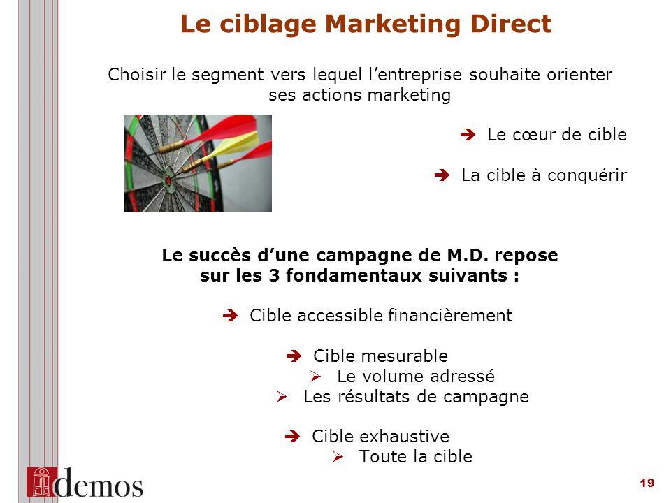 19 Choisir le segment vers lequel l'entreprise souhaite orienter ses actions marketing  Le cœur de cible  La cible à conquérir Le succès d'une campagne de M.D.