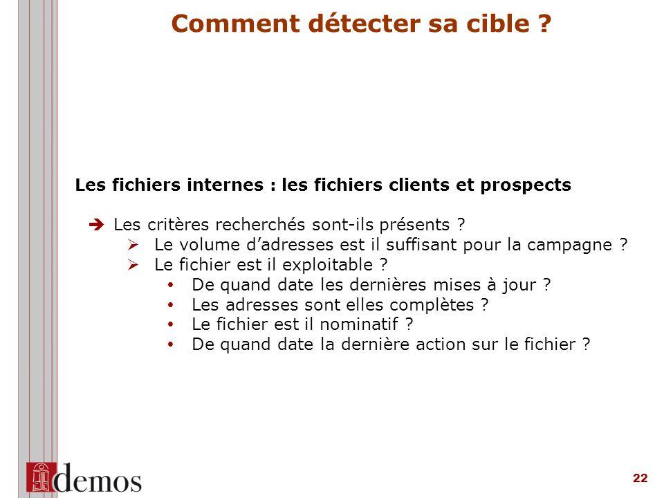22 Les fichiers internes : les fichiers clients et prospects  Les critères recherchés sont-ils présents .