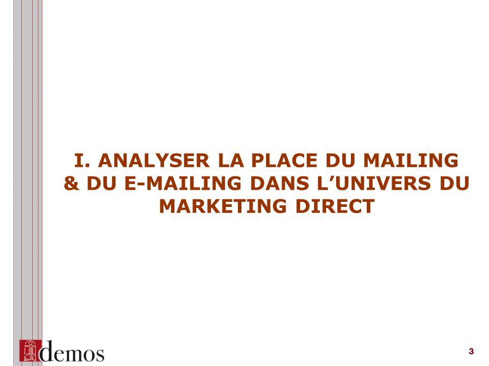 3 I. ANALYSER LA PLACE DU MAILING & DU E-MAILING DANS L'UNIVERS DU MARKETING DIRECT
