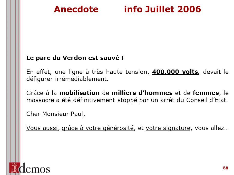 58 Le parc du Verdon est sauvé .