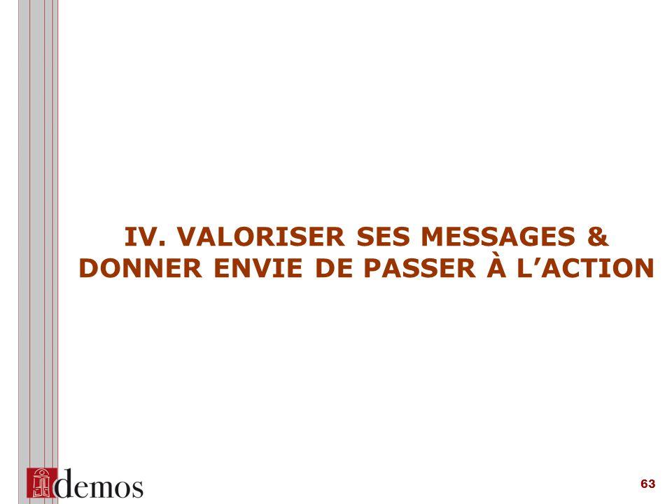 63 IV. VALORISER SES MESSAGES & DONNER ENVIE DE PASSER À L'ACTION