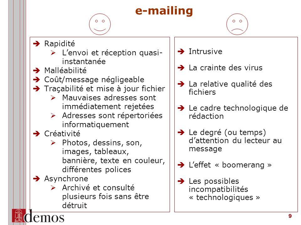 80 Ne mettez pas tous vos arguments à la fin de vos mailing Vos clients se seront probablement arrêtés avant.