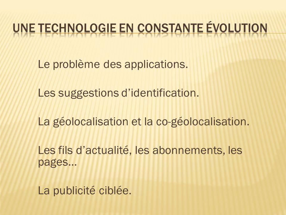 Le problème des applications. Les suggestions d'identification.