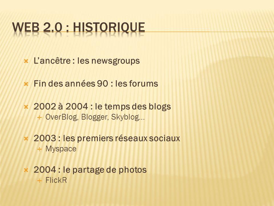  L'ancêtre : les newsgroups  Fin des années 90 : les forums  2002 à 2004 : le temps des blogs  OverBlog, Blogger, Skyblog…  2003 : les premiers réseaux sociaux  Myspace  2004 : le partage de photos  FlickR