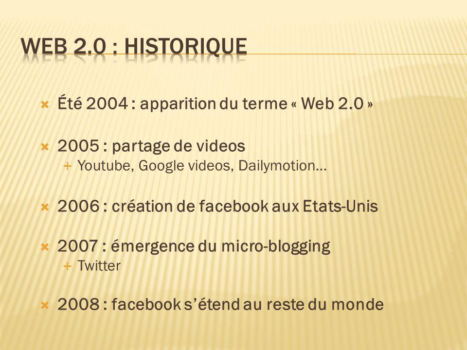  Été 2004 : apparition du terme « Web 2.0 »  2005 : partage de videos  Youtube, Google videos, Dailymotion…  2006 : création de facebook aux Etats-Unis  2007 : émergence du micro-blogging  Twitter  2008 : facebook s'étend au reste du monde