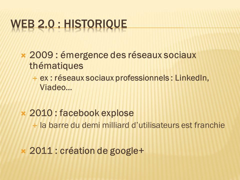  2009 : émergence des réseaux sociaux thématiques  ex : réseaux sociaux professionnels : LinkedIn, Viadeo…  2010 : facebook explose  la barre du demi milliard d'utilisateurs est franchie  2011 : création de google+
