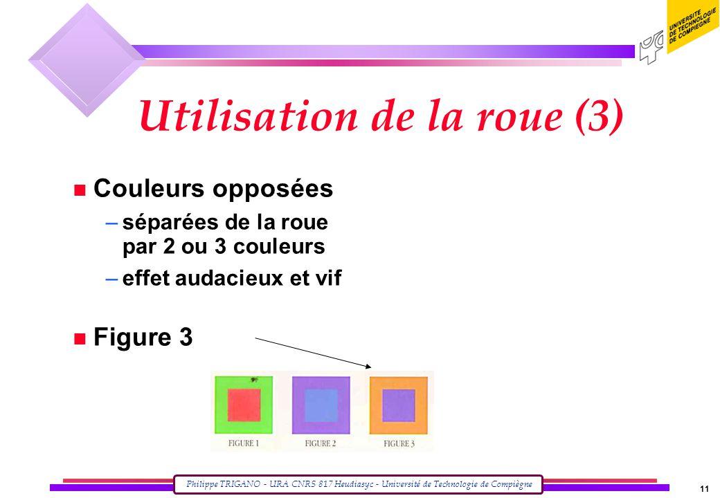 Philippe TRIGANO - URA CNRS 817 Heudiasyc - Université de Technologie de Compiègne 11 Utilisation de la roue (3) n Couleurs opposées –séparées de la roue par 2 ou 3 couleurs –effet audacieux et vif n Figure 3