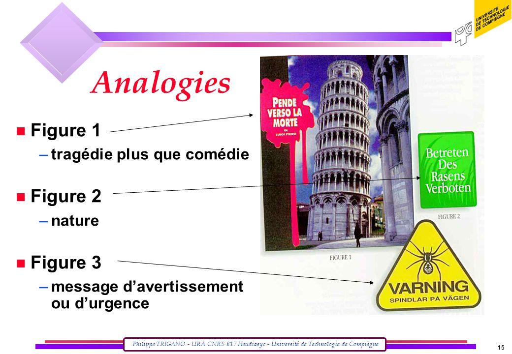 Philippe TRIGANO - URA CNRS 817 Heudiasyc - Université de Technologie de Compiègne 15 Analogies n Figure 1 –tragédie plus que comédie n Figure 2 –nature n Figure 3 –message d'avertissement ou d'urgence