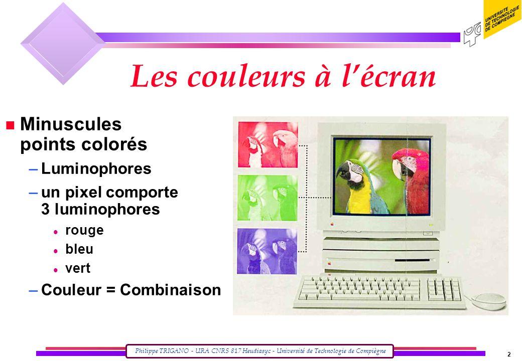 Philippe TRIGANO - URA CNRS 817 Heudiasyc - Université de Technologie de Compiègne 2 Les couleurs à l'écran n Minuscules points colorés –Luminophores –un pixel comporte 3 luminophores l rouge l bleu l vert –Couleur = Combinaison