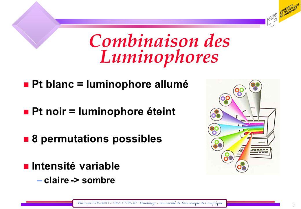 Philippe TRIGANO - URA CNRS 817 Heudiasyc - Université de Technologie de Compiègne 3 Combinaison des Luminophores n Pt blanc = luminophore allumé n Pt noir = luminophore éteint n 8 permutations possibles n Intensité variable –claire -> sombre