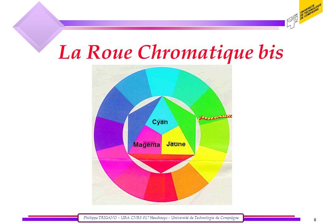 Philippe TRIGANO - URA CNRS 817 Heudiasyc - Université de Technologie de Compiègne 8 La Roue Chromatique bis Cyan Magenta Jaune