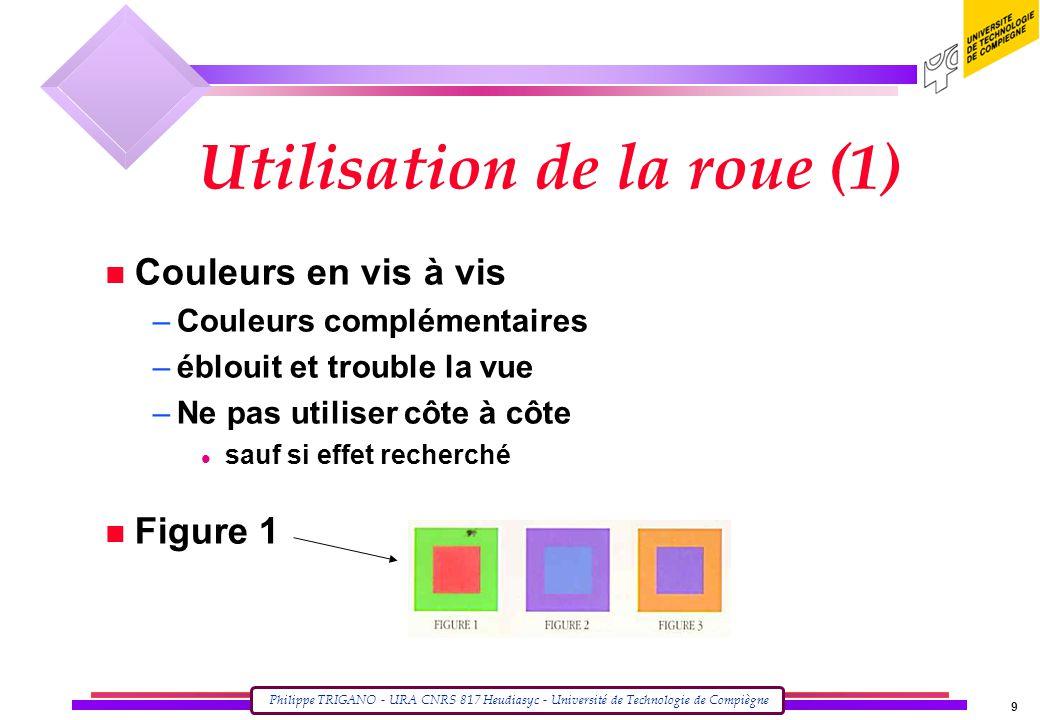 Philippe TRIGANO - URA CNRS 817 Heudiasyc - Université de Technologie de Compiègne 9 Utilisation de la roue (1) n Couleurs en vis à vis –Couleurs complémentaires –éblouit et trouble la vue –Ne pas utiliser côte à côte l sauf si effet recherché n Figure 1