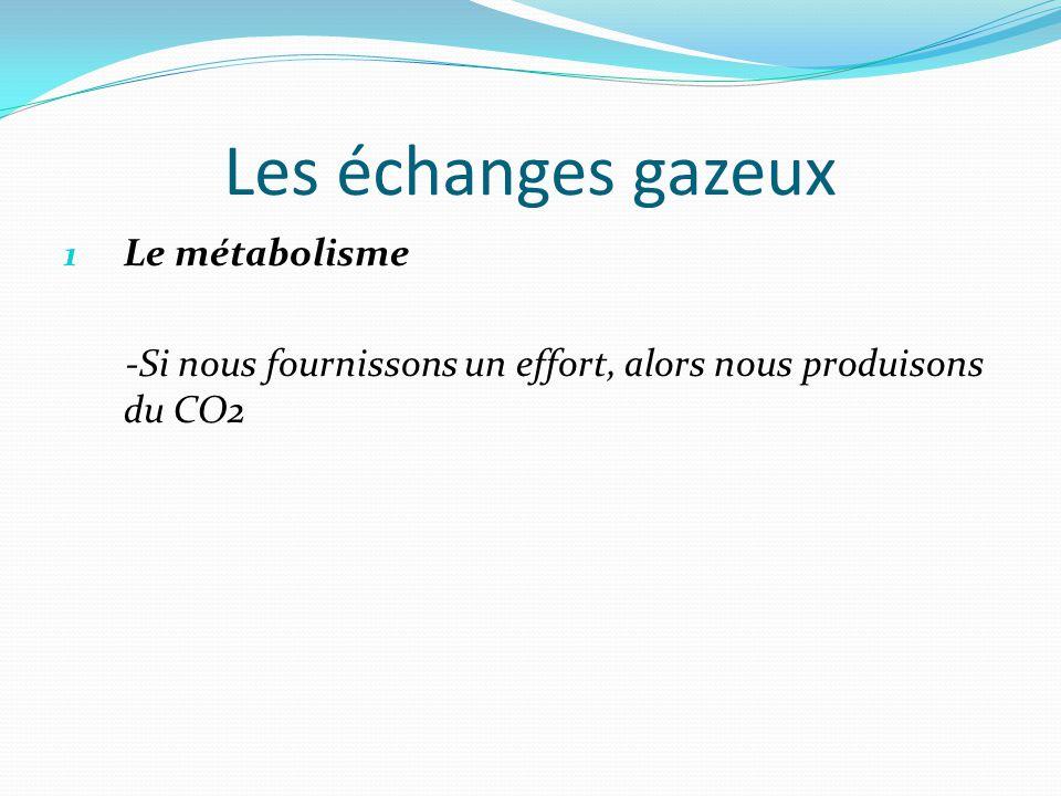 Les échanges gazeux 1 Le métabolisme -Si nous fournissons un effort, alors nous produisons du CO2