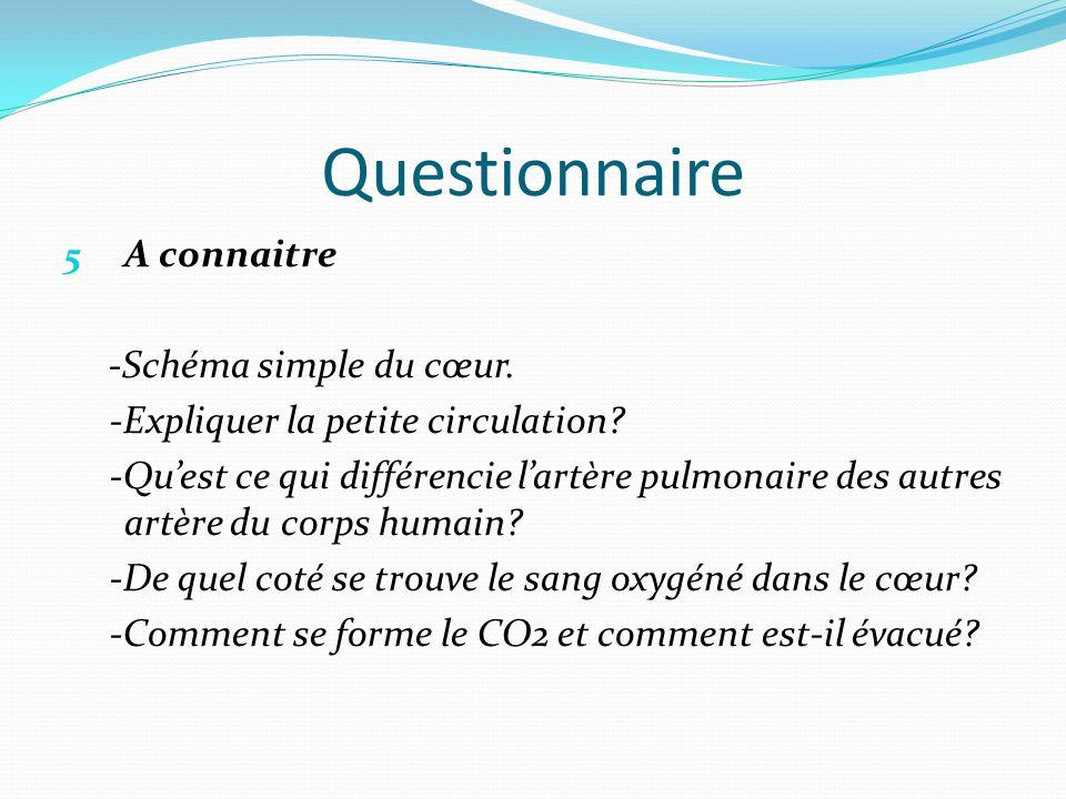 Questionnaire 5 A connaitre -Schéma simple du cœur.