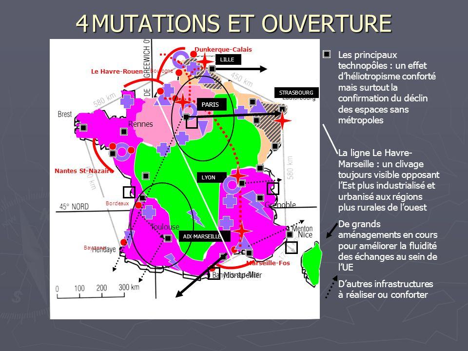 4 MUTATIONS ET OUVERTURE Les principaux technopôles : un effet d'héliotropisme conforté mais surtout la confirmation du déclin des espaces sans métrop