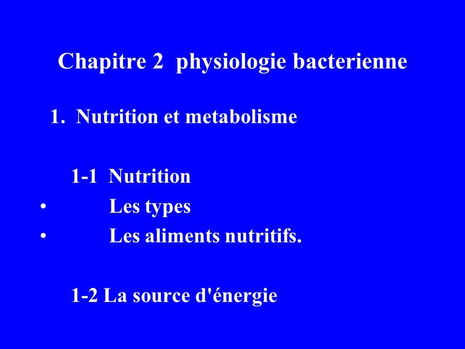 Anabolites Pyrogène Toxines et enzymes extracellulaires Pigments Antibiotique Bactériocines Vitamines