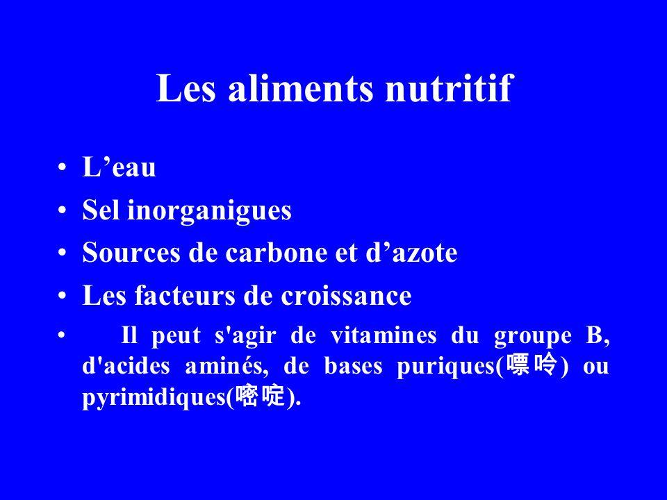 Les aliments nutritif L'eau Sel inorganigues Sources de carbone et d'azote Les facteurs de croissance Il peut s agir de vitamines du groupe B, d acides aminés, de bases puriques( 嘌呤 ) ou pyrimidiques( 嘧啶 ).
