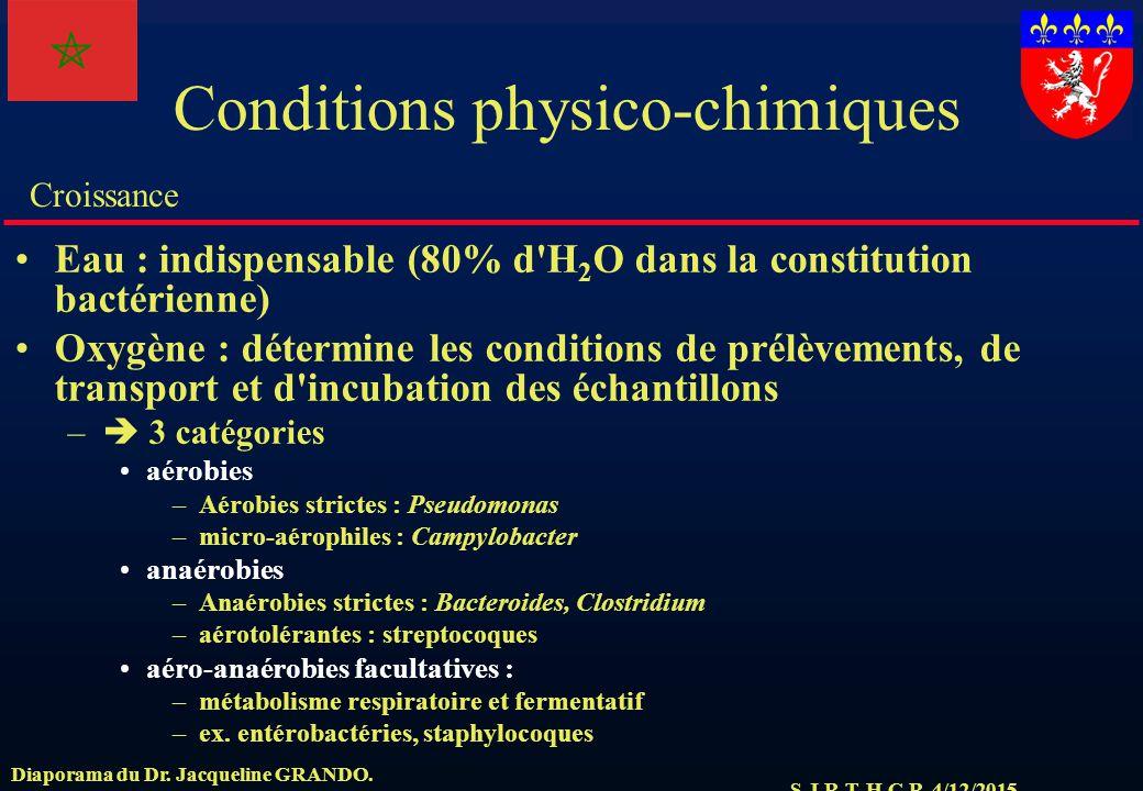 S.J.R.T.H.C.R. 4/12/2015 Croissance Diaporama du Dr.