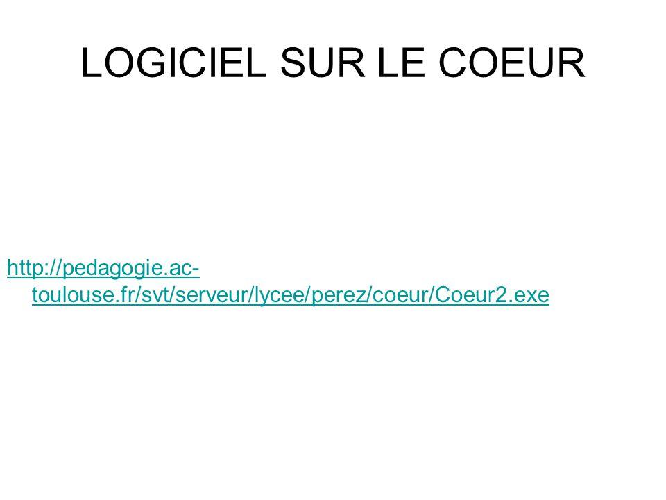 LOGICIEL SUR LE COEUR http://pedagogie.ac- toulouse.fr/svt/serveur/lycee/perez/coeur/Coeur2.exe