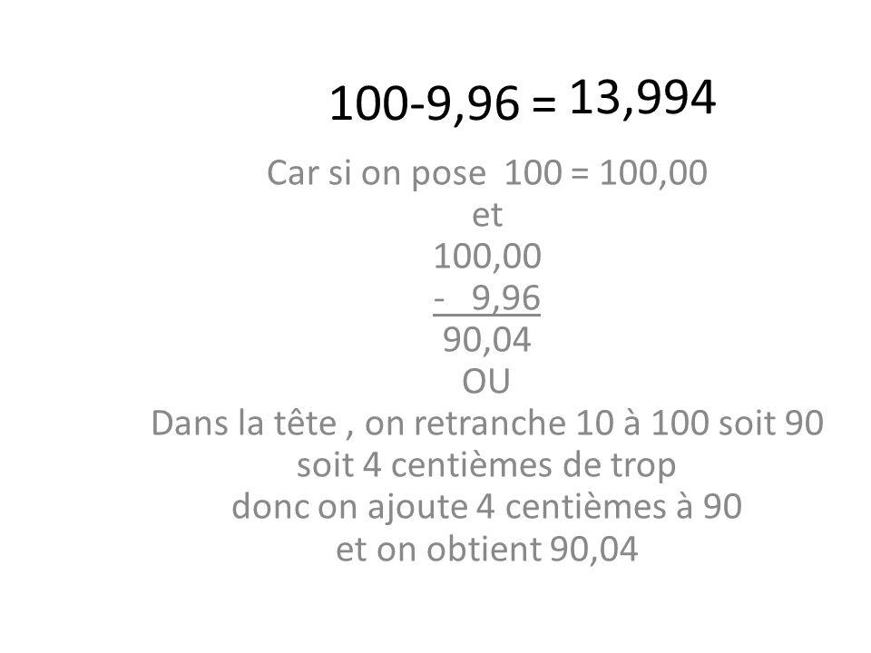 100-9,96 = Car si on pose 100 = 100,00 et 100,00 - 9,96 90,04 OU Dans la tête, on retranche 10 à 100 soit 90 soit 4 centièmes de trop donc on ajoute 4 centièmes à 90 et on obtient 90,04 13,994
