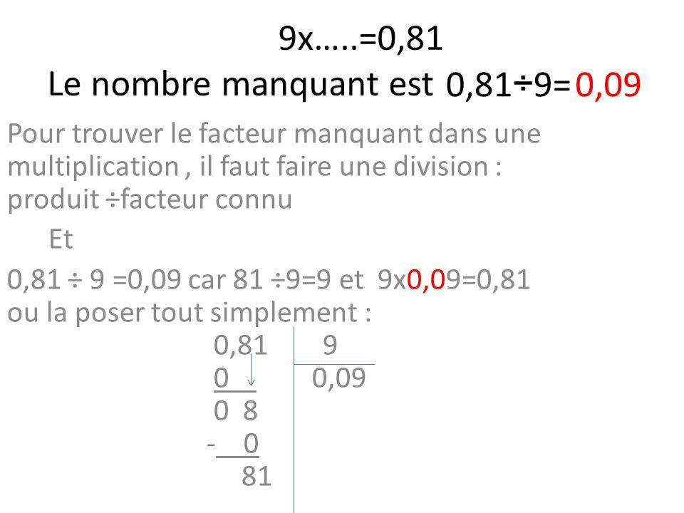 9x…..=0,81 Le nombre manquant est Pour trouver le facteur manquant dans une multiplication, il faut faire une division : produit ÷facteur connu Et 0,81 ÷ 9 =0,09 car 81 ÷9=9 et 9x0,09=0,81 ou la poser tout simplement : 0,81 9 0 0,09 0 8 - 0 81 0,81÷9=0,09