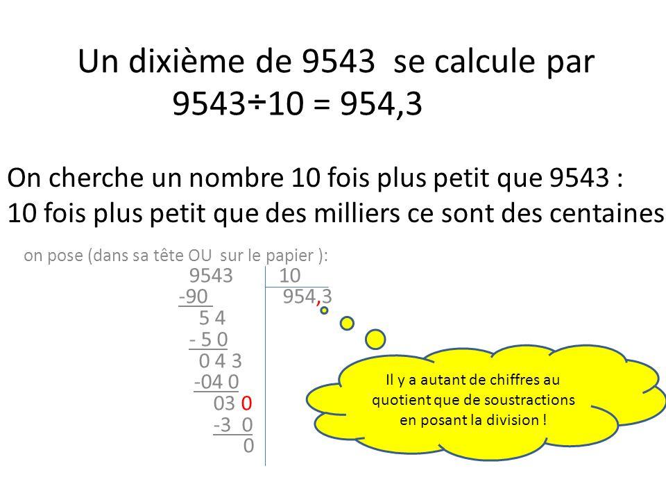 Un dixième de 9543 se calcule par on pose (dans sa tête OU sur le papier ): 9543 10 -90 954,3 5 4 - 5 0 0 4 3 -04 0 03 0 -3 0 0 9543÷10 =954,3 Il y a autant de chiffres au quotient que de soustractions en posant la division .
