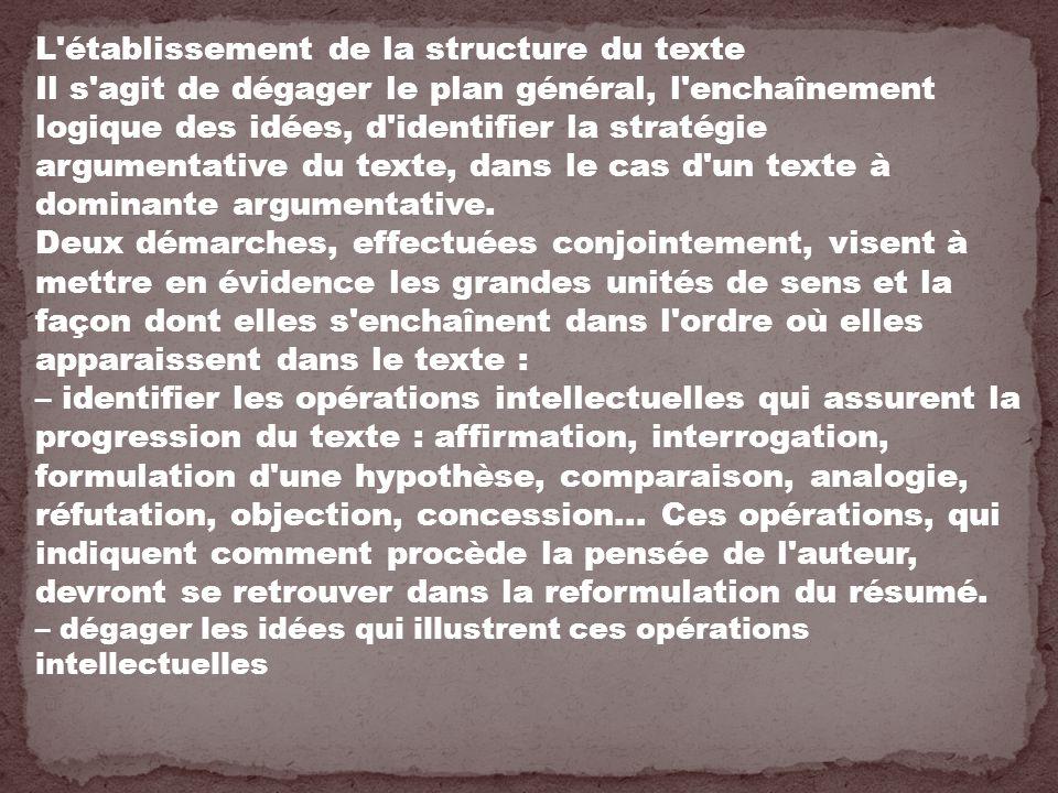 L établissement de la structure du texte Il s agit de dégager le plan général, l enchaînement logique des idées, d identifier la stratégie argumentative du texte, dans le cas d un texte à dominante argumentative.