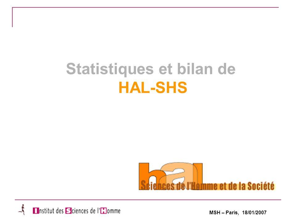 Statistiques et bilan de HAL-SHS