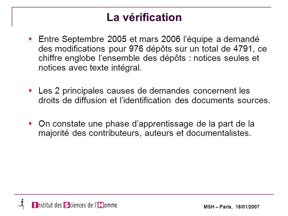 MSH – Paris, 18/01/2007 La vérification  Entre Septembre 2005 et mars 2006 l'équipe a demandé des modifications pour 976 dépôts sur un total de 4791, ce chiffre englobe l'ensemble des dépôts : notices seules et notices avec texte intégral.