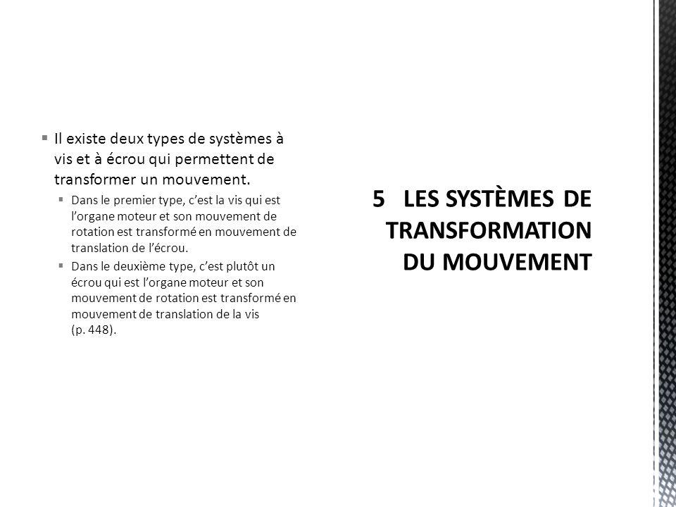  Il existe deux types de systèmes à vis et à écrou qui permettent de transformer un mouvement.