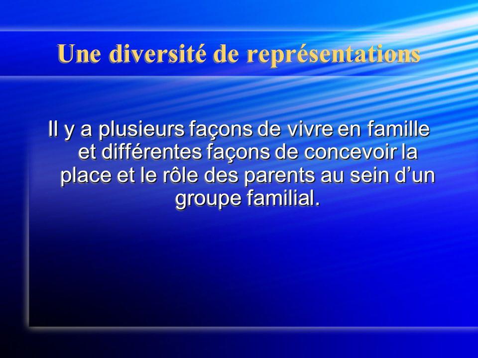 Une diversité de représentations Il y a plusieurs façons de vivre en famille et différentes façons de concevoir la place et le rôle des parents au sein d'un groupe familial.