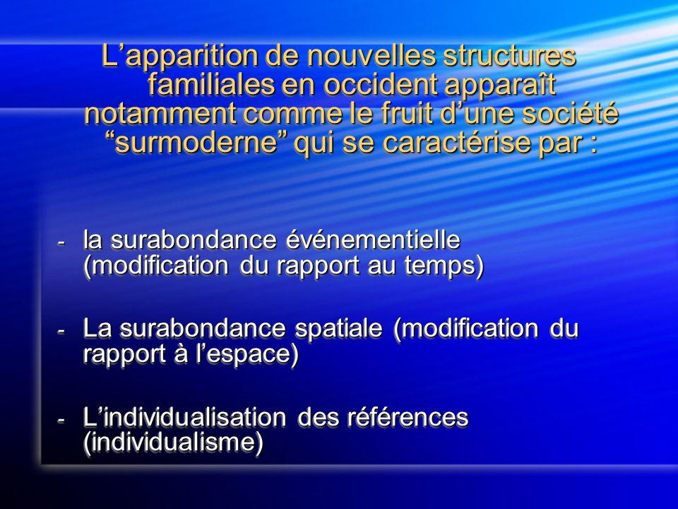 L'apparition de nouvelles structures familiales en occident apparaît notamment comme le fruit d'une société surmoderne qui se caractérise par : - la surabondance événementielle (modification du rapport au temps) - La surabondance spatiale (modification du rapport à l'espace) - L'individualisation des références (individualisme) L'apparition de nouvelles structures familiales en occident apparaît notamment comme le fruit d'une société surmoderne qui se caractérise par : - la surabondance événementielle (modification du rapport au temps) - La surabondance spatiale (modification du rapport à l'espace) - L'individualisation des références (individualisme)