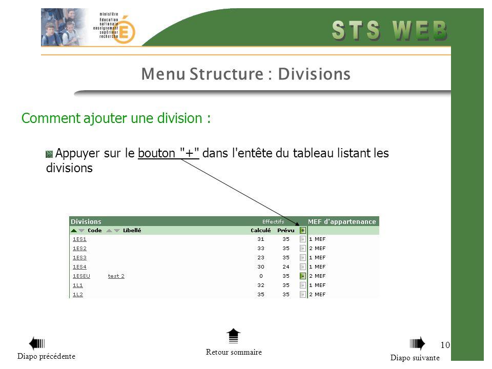 Menu Structure : Divisions 10 Comment ajouter une division : Appuyer sur le bouton + dans l entête du tableau listant les divisions Retour sommaire Diapo précédente Diapo suivante