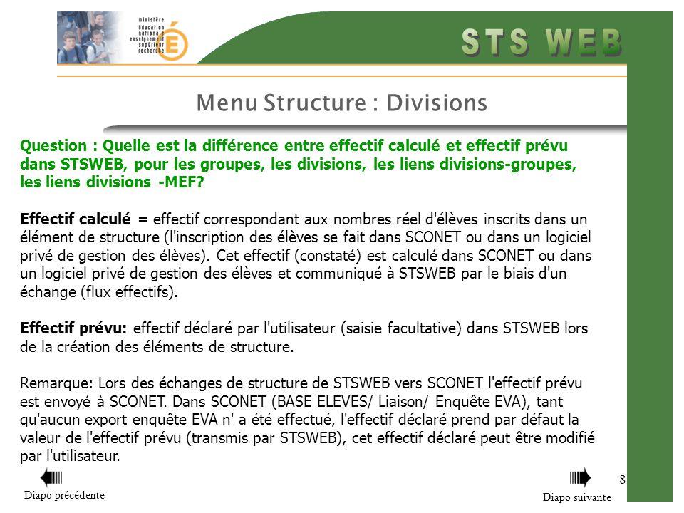 Menu Structure : Divisions 8 Question : Quelle est la différence entre effectif calculé et effectif prévu dans STSWEB, pour les groupes, les divisions, les liens divisions-groupes, les liens divisions -MEF.