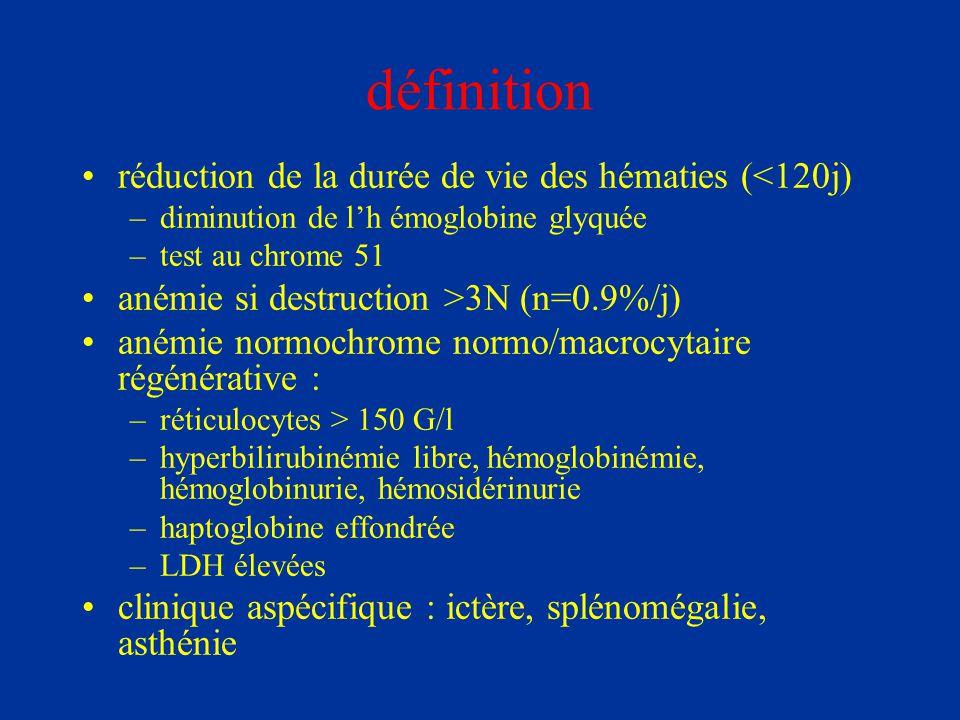 lisinopril 25 tablet