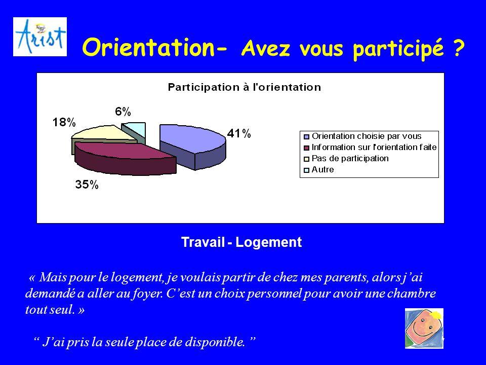 18 TravailPrésentation Identique, polyvalence, différent Changement dans le travail (Poste, structure, stage) Importance de l 'entraide