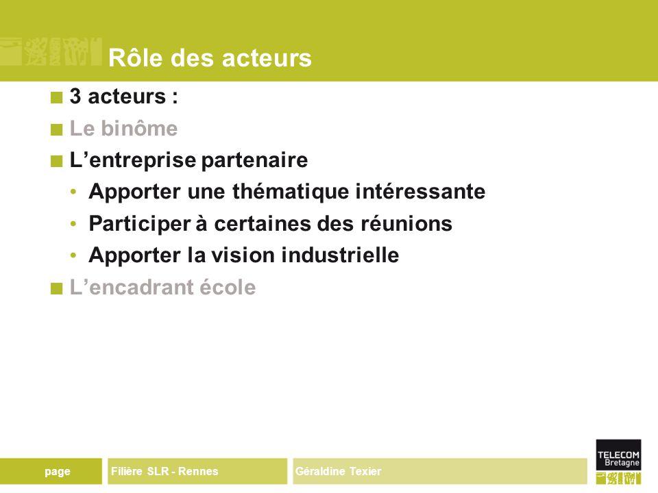 Géraldine TexierpageFilière SLR - Rennes Rôle des acteurs 3 acteurs : Le binôme L'entreprise partenaire Apporter une thématique intéressante Participer à certaines des réunions Apporter la vision industrielle L'encadrant école