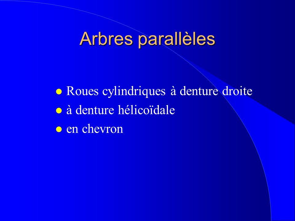Arbres parallèles l Roues cylindriques à denture droite l à denture hélicoïdale l en chevron