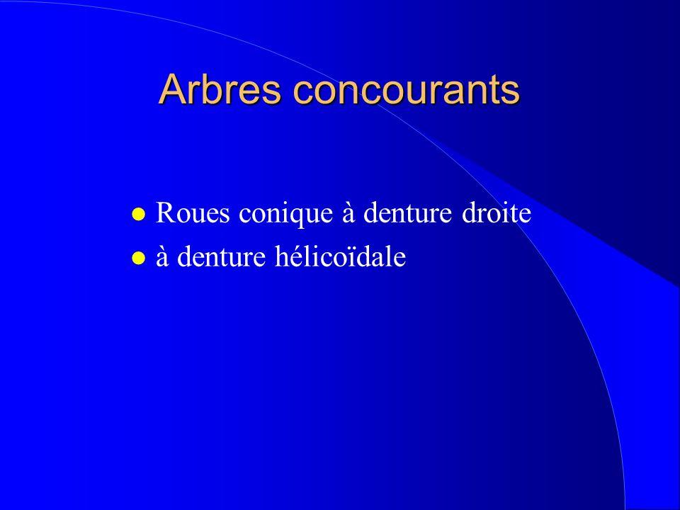Arbres concourants l Roues conique à denture droite l à denture hélicoïdale